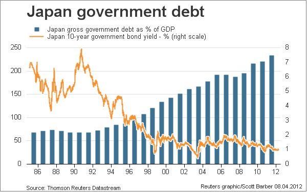 japan_debt.jpg
