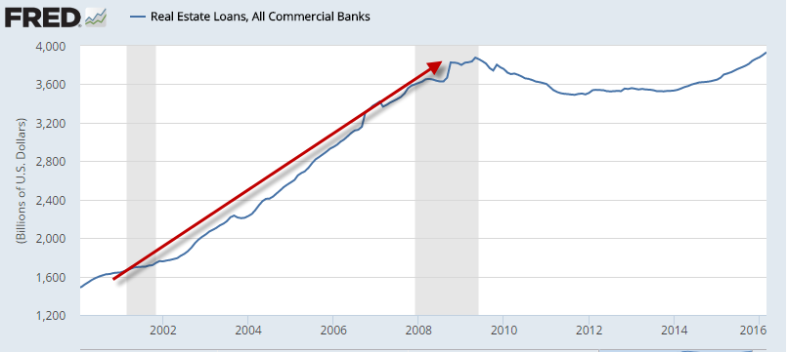 real_estate_loans.png
