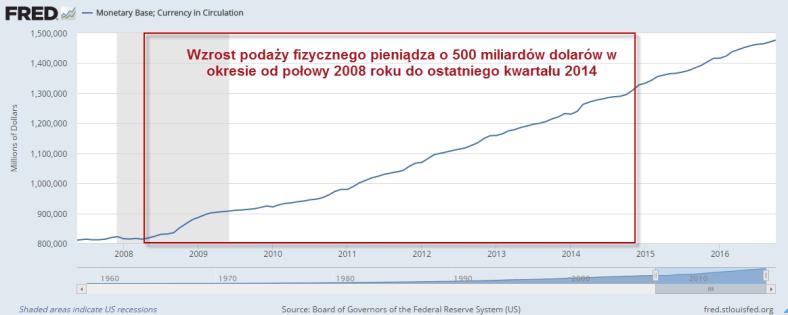 06_wzrost_podazy_fizycznego_pieniadza